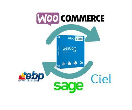 Atoo-Sync connecté à WooCommerce !
