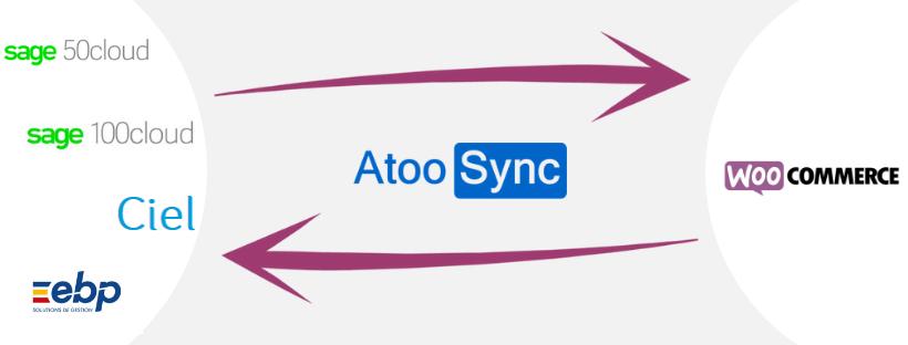 Atoo-Sync et WooCommerce