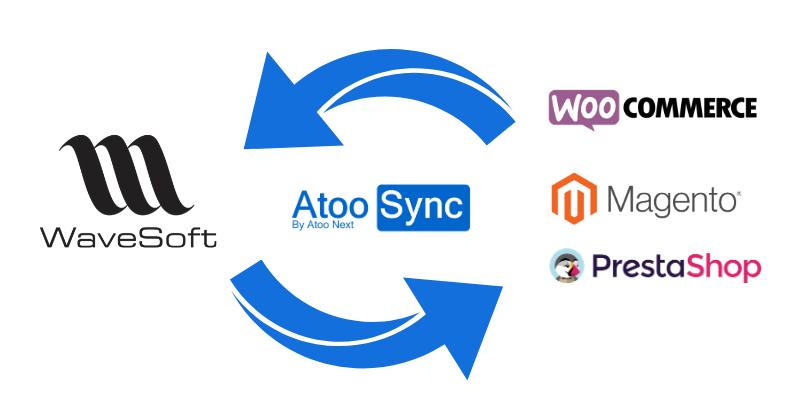 Atoo-Sync GesCompasserelle pour WaveSoft PrestaShop WooCommerce Magento