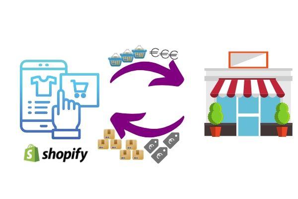 Le connecteur eCommerce Atoo-Sync GesCom synchronise votre boutique Shopify avec votre logiciel de gestion Sage EBP WaveSoft