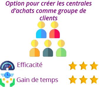 fonctionnalité centrales achat groupe clients